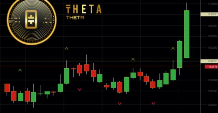 02_An-image-of-Theta-price-on-the-uptrend.jpg